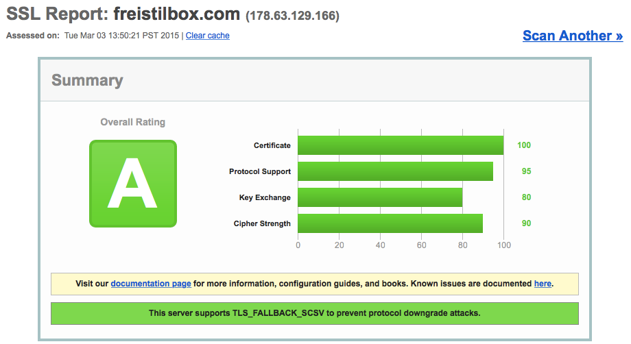 Qualys test freistilbox