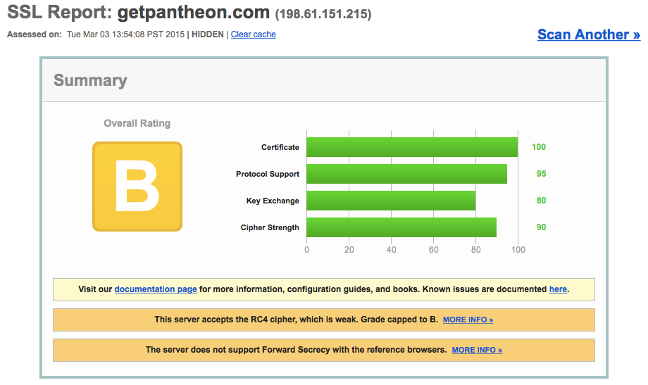 Qualys test pantheon